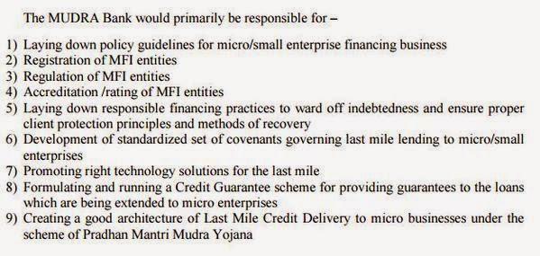 Mudra bank loan