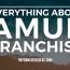 amul franchise