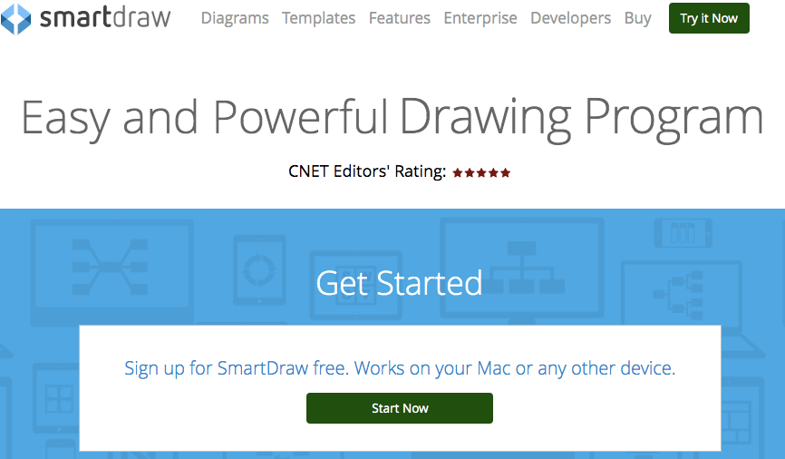 smartdraw flowchart software